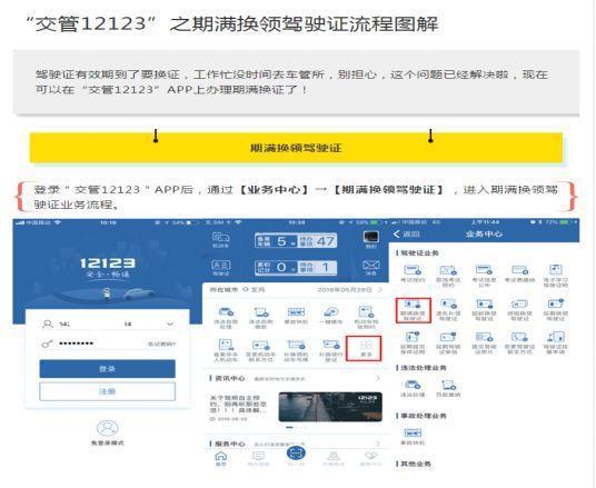 福音! 办理机动车驾驶证业务注意, 广东15项业务可线上办了!(图7)