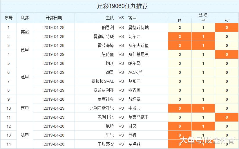 足彩19060期任九推荐, 里尔主场有胜机, 红魔力保主场不败!(图2)
