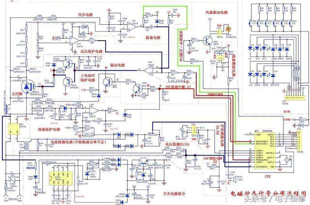 电磁炉各单元电路分析(上)
