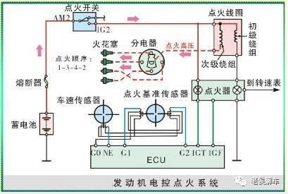 火花塞的作用是把高压线圈和高压导线送来的脉冲高压电放电,击穿火花