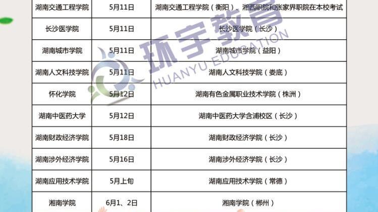 2019年湖南统招专升本考试时间及地点