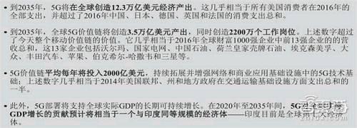 5G产业深度报告 将改变这21大领域 创造超3万亿美元GDP