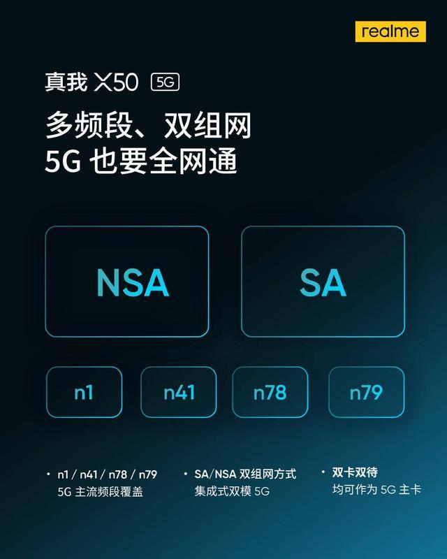 realme X50相关配置曝光, OPPO将在明年设立高端手机品牌