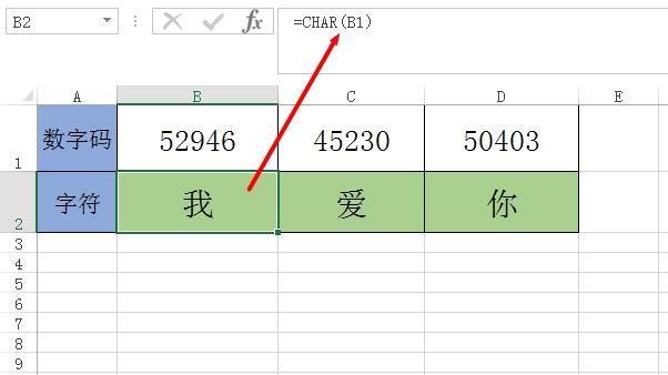 选择恐怖症患者, Excel随机函数来帮你