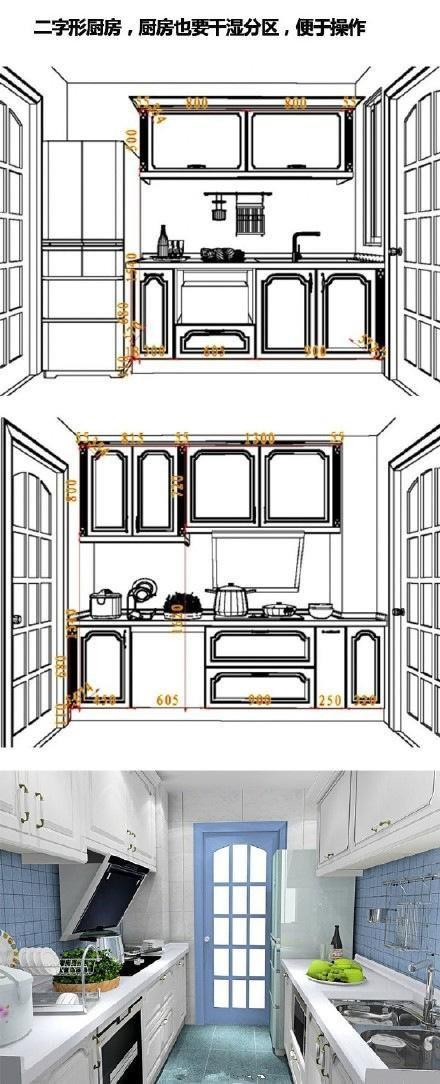 你家厨房设计的合理么 橱柜选择篇