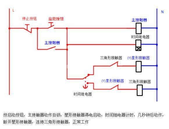 往返小车,很经典的电路 我发布的顺序大体是从简单到复杂,我会最近抽
