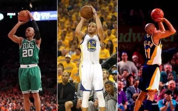 NBA历史上的有名的三分射手