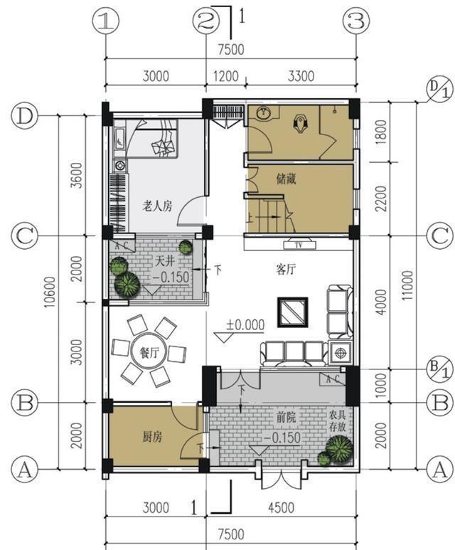 农村别墅楼中楼户型装修布置效果图 5款楼中楼别墅