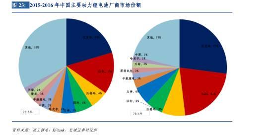 我国能源产业与产业结构相关性研究