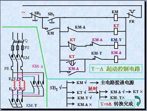 双互锁控制电机的正反转,电机的正反转接线应用非常广,特别是双互锁