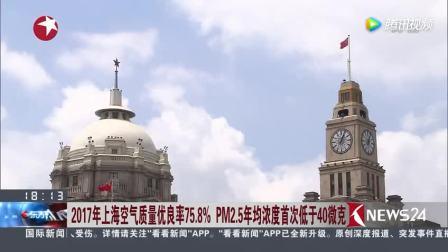 2017年上海空气质量优良率75.8% PM2.5年均浓度首次低于40微克