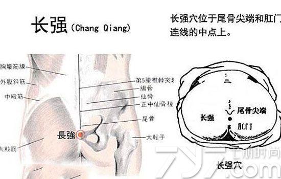 腰疼的按摩方法图解