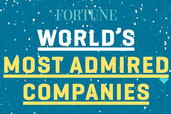 全球最受赞赏公司排行榜: 阿里入围前50强, 苹果连续12年蝉联榜首(图1)