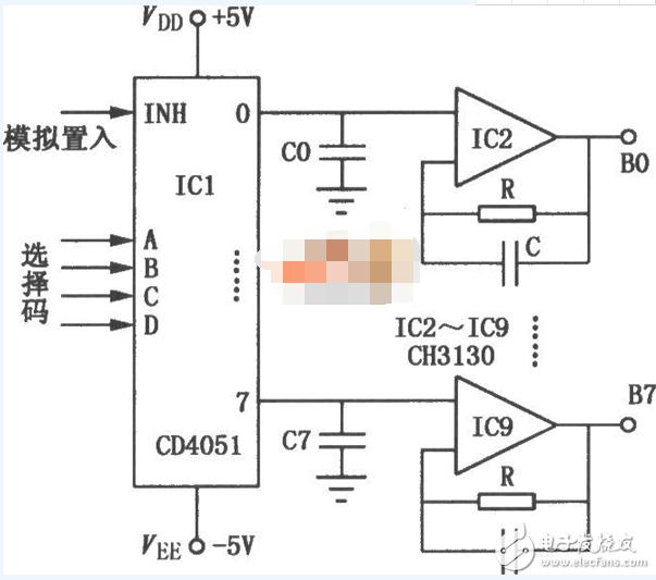 cd4051工作原理_引脚图功能_特性参数及典型应用电路