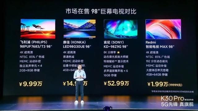 红米98吋电视: 低成功率的产品, 高分的营销事件