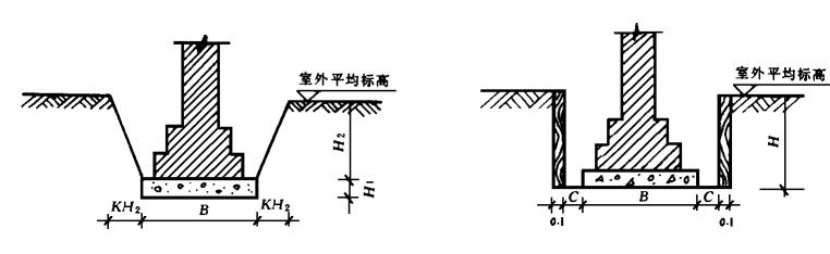 建筑工程量土石方计算技巧