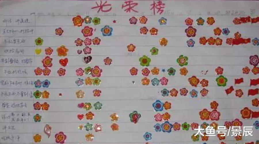 支付宝红包背后的阿里巴巴幼儿园式管理和营销