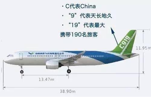 """在坚持中国制造的前提下,最大限度地""""聚全球之智"""",提高了国产飞机的"""