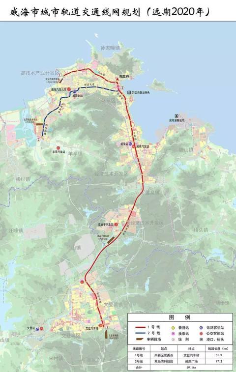 威海临港区规划图公示