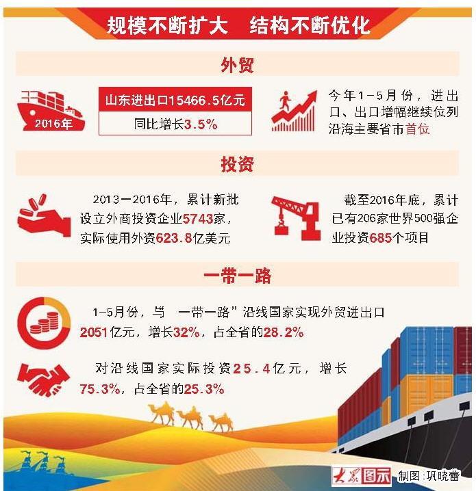 在滨州工业园区内,美国江森自控在中国建设的第四家电池生产工厂正式
