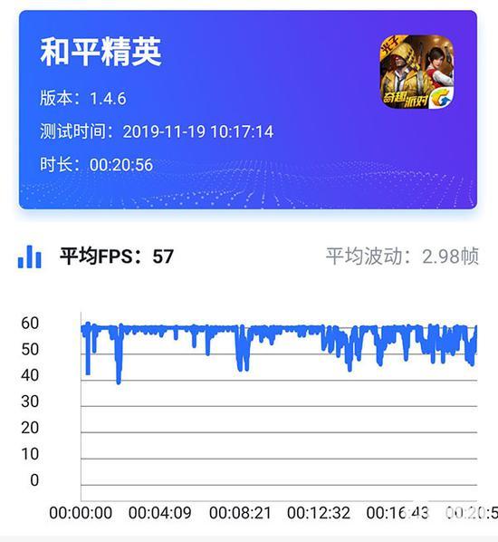 魅族16T评测: 1999元价位的大屏娱乐手机