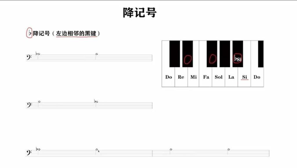 钢琴入门曲谱 钓大鱼 肖老师弹钢琴入门指法