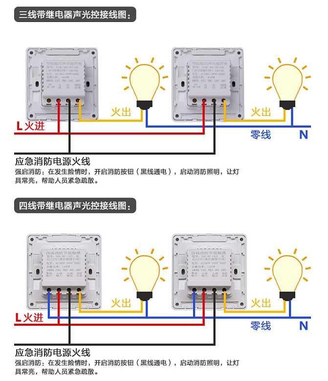 声控开关,全称是声控延时开关,是一种内无接触点,在特定环境光线下采用声响效果激发拾音器进行声电转换来控制用电器的开启,并经过延时后能自动断开电源的节能电子开关。   发声启控 在开关附近用手其他方式(或吹口哨、喊叫等)而发出一定声响,就能立即开启灯光及用电器,得心应手。 延时自关 开关一旦受控开启便会延时数十秒后将自动关断,减少不必要的电能浪费,实用方便。  延时用电器使用寿命 声控开关可控制回路采用电子元件,无接触触点,可消除浪冲电流及火花。  电路采用声光两级控制照明电路。照明开关对光线的强弱感应控制