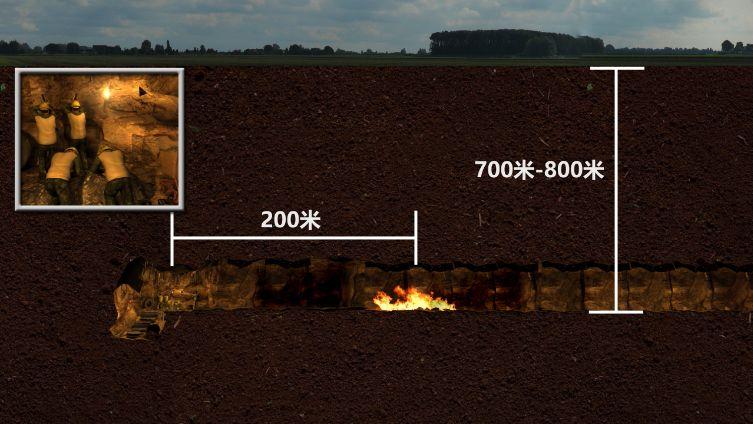井下70℃被困34小时, 为何能全员获救? |全景还原