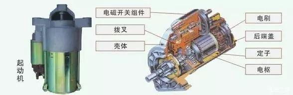 如何分析起动机启动正常但发动机不能启动的故障原因