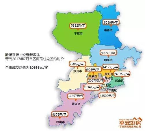 青岛各区市最新房价表出炉, 刚需族们在哪儿买房比较好?