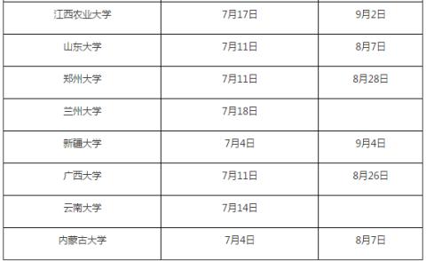 2017大学暑假放假安排时间表