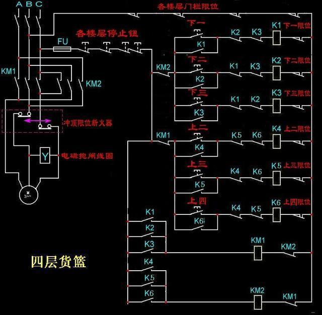 按钮,接触器控制补偿器的三相电动机降压启动的控制线路图.