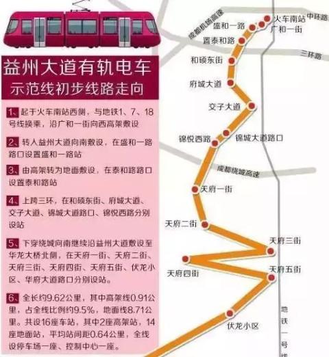 r1线工程站点: 五津东路站—岷江东站—滨河路站—天府新区白鹤滩站.
