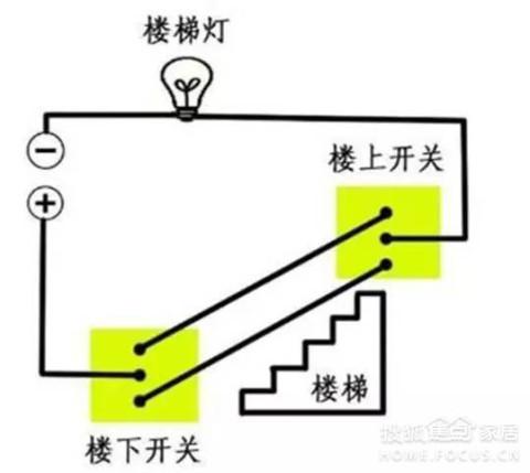 电路 电路图 电子 设计 素材 原理图 480_429