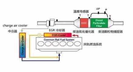 电路 电路图 电子 设计 素材 原理图 438_240