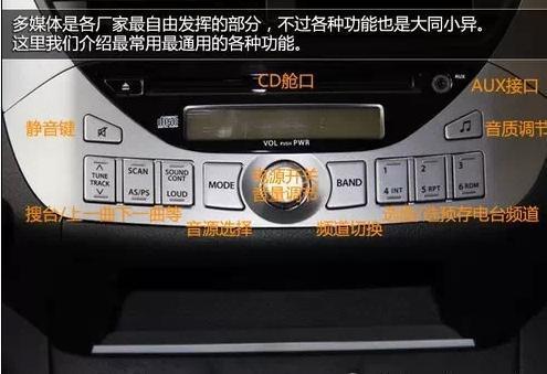 名图18中控台按钮图解