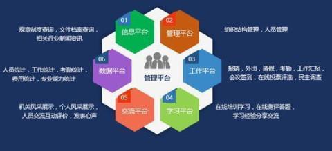 微信框架结构图