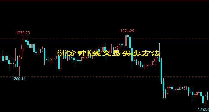 交易学堂: 六十分钟k线图表进行短线买卖的方法!