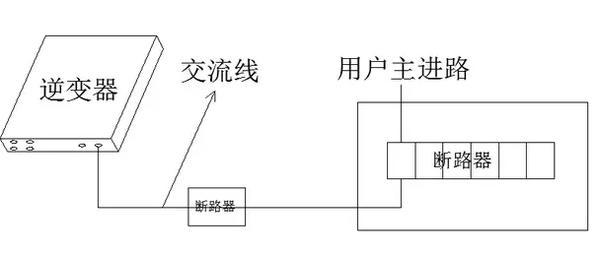 用户若是三相电接入则需三相逆变器.