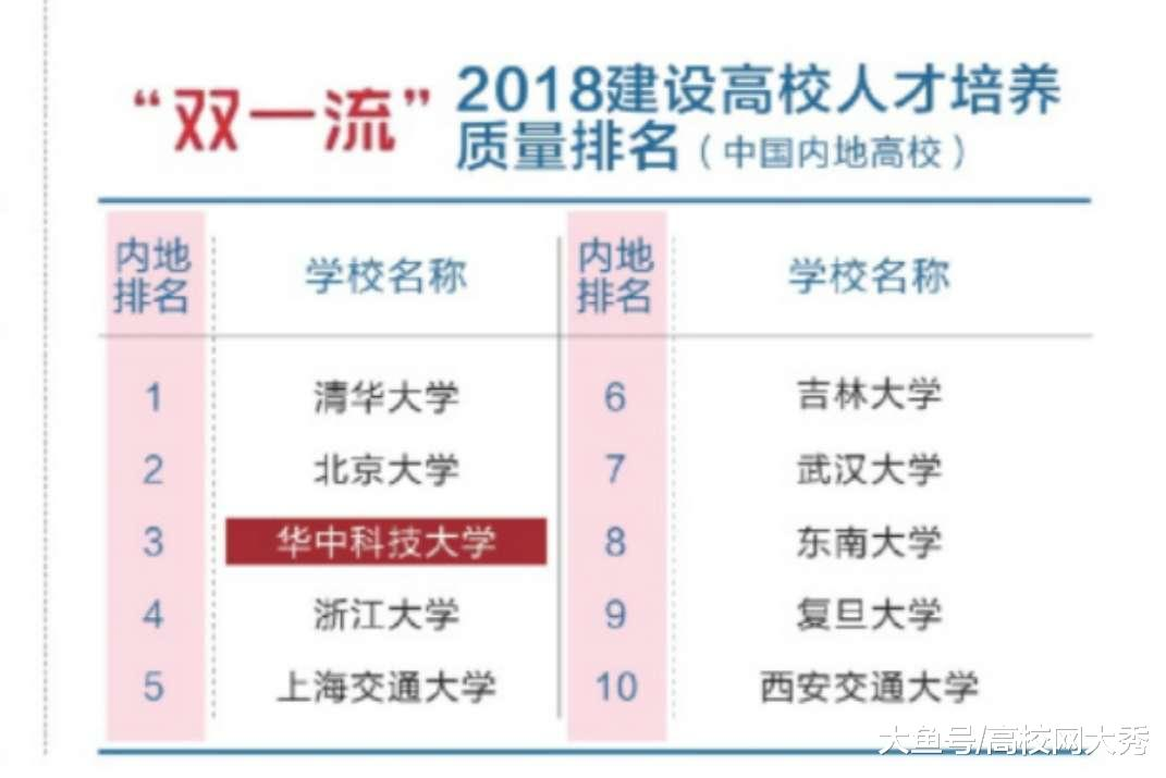 网红高校并不是贬义词 2019年中国第一所开通高考招生直播的名校,