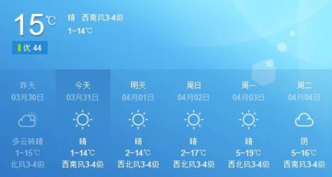 天气早知道 葫芦岛市气象台现在发布未来3天的天气预报,葫芦岛今天