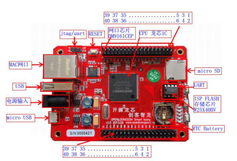 mx6主板电路图