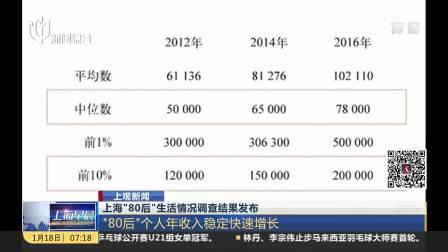 """上观新闻: 上海""""80后""""生活情况调查结果发布"""