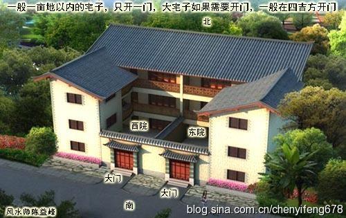 陈益峰平房住宅风水基础理论
