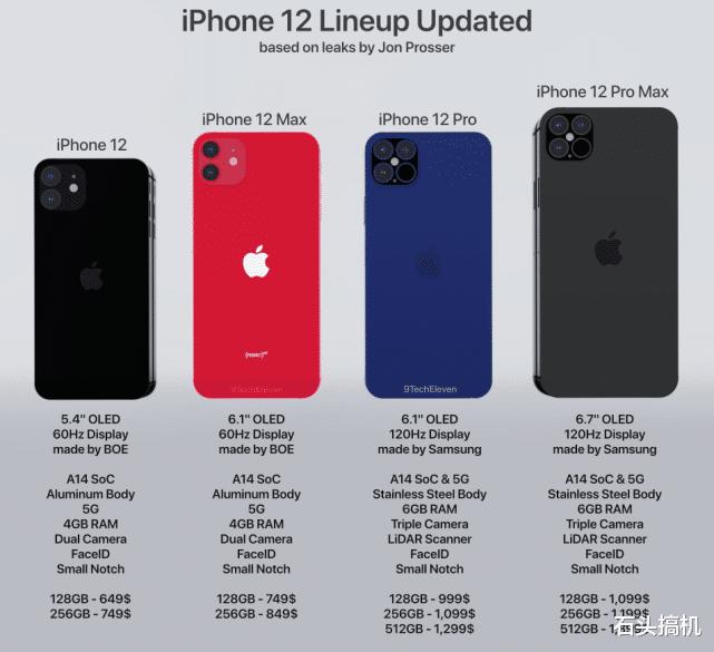 苹果iPhone,12将采用128G储存起步,好事情但仍是挤牙膏(图1)