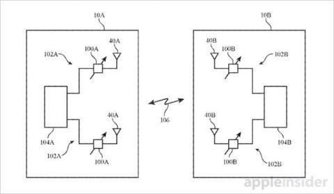 苹果公司新技术, iphone8或将搭载wifi无线充电技术