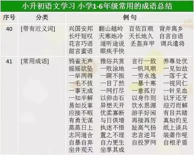 涵盖小学语文成语知识, 家长为孩子留一份 语文老师珍藏的9张图,