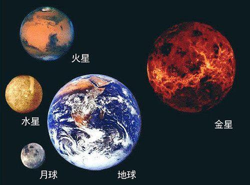 地球月球到底有多大? 见过这些图, 你会有莫可名状的恐惧!