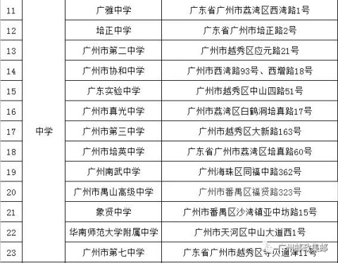 百年名校等你来画! 广州学生手绘明信片设计大赛下周截止