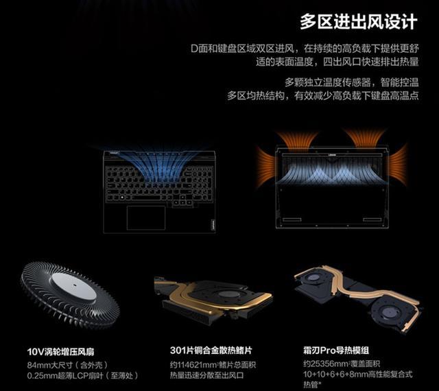 輕薄全能, AMD聯想攜手在ChinaJoy發佈拯救者R9000X 2021R遊戲本-圖4